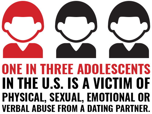 Abusive Teen Dating Relationships